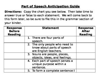 Parts of Speech Anticipation Guide