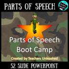 Parts of Speech PowerPoint Lesson {Grammar}