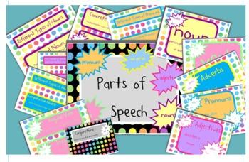 Parts of Speech Bulletin Board - Common Core Language Arts