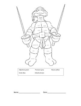 Parts of Speech Coloring Page for Ninjas