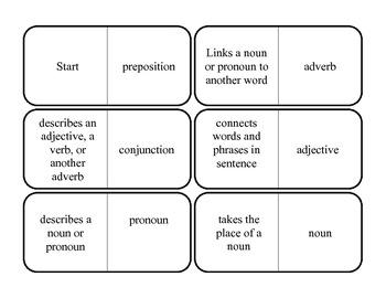 Parts of Speech Dominoes