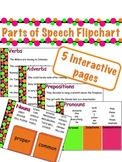 Parts of Speech Interactive Flipchart