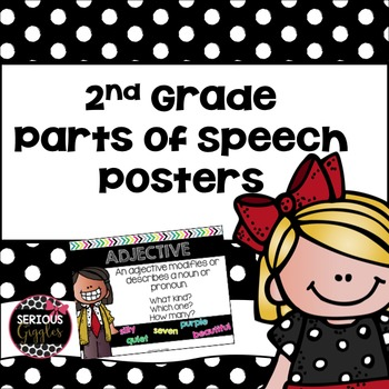Parts of Speech Posters - 2nd Grade