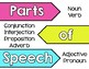 Parts of Speech Posters - Bright Colors