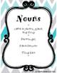 Parts of Speech Posters-Nouns, Verbs, Adjectives, Pronouns