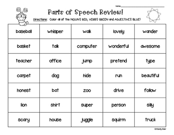 Parts of Speech Review Packet--2 sheets--Cut and Paste Sor