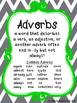 Parts of Speech Unit Bundle-Nouns, Verbs, Adjectives, Pron