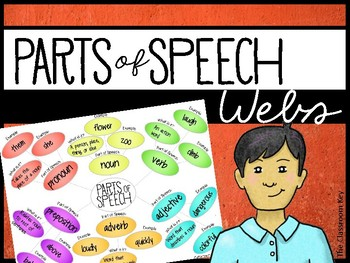 Parts of Speech Webs