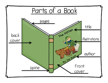 Parts of a Book Poster