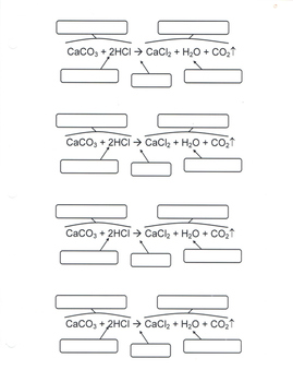 Parts of a Chemical Equation Interactive Notebook Strip