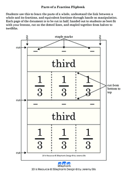 Parts of a Fraction Flipbook