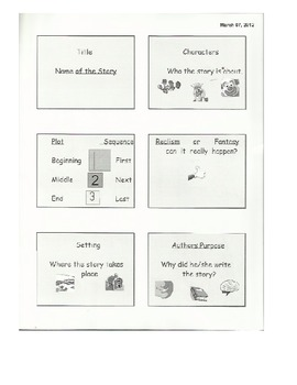 Parts of a Story CARD game