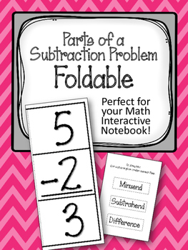 Parts of a Subtraction Problem FOLDABLE. Math Interactive