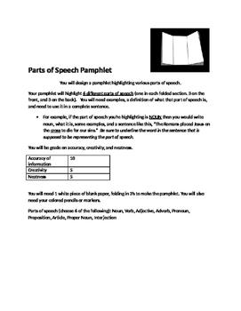 Parts of speech brochure