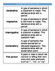 Parts of speech, types of sentences, and point of view