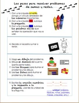 Pasos para resolución de problemas, sumas y restas / Probl