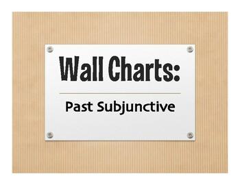 Spanish Past Subjunctive Wall Charts