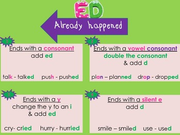 Past Tense Spelling Rules