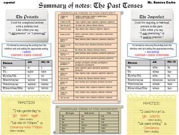 Past tense summarized notes