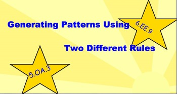 Patterns Questions- Smartboard