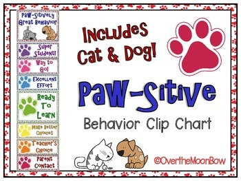 Paw-Sitive Cat or Dog Themed Behavior Clip Chart