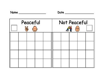 Peaceful / Not Peaceful Behaviour Checklist