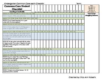 Pearson Common Core Math Checklist