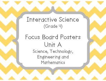 Pearson Interactive Science (Grade 4) Focus Board Posters