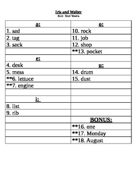 Pearson Unit 1 Spelling Lists Sorted