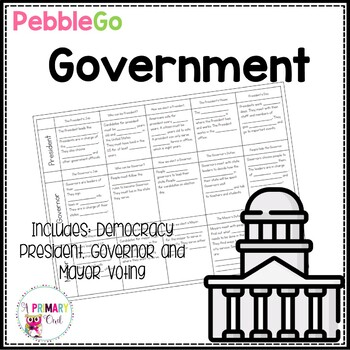 Pebble Go research: Government