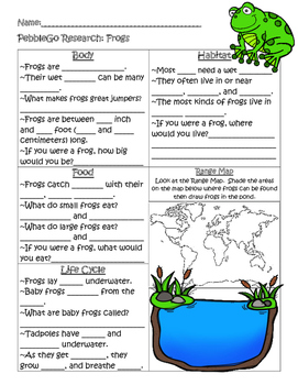 PebbleGo ~ Frogs Research Graphic Organizer