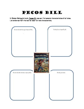 Pecos Bill:  Evidence From Text