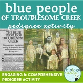 Pedigree Practice- The Blue People of Troublesome Creek