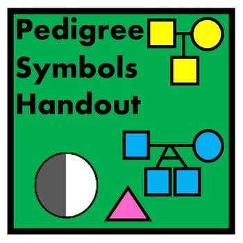 Pedigree Symbols Notes - Heredity