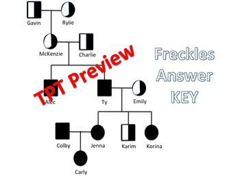 Pedigrees Genetics Task Cards Fun Review