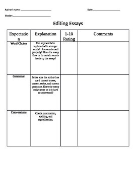 Peer Editing Rubric