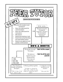 Peer Tutoring Instructions and Reflection Freebie