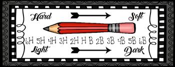 Pencil Diagram Poster