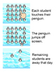 Penguins Theme Attendance for Interactive Whiteboards - Wi