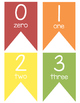 Pennant Classroom Number Line 0-20