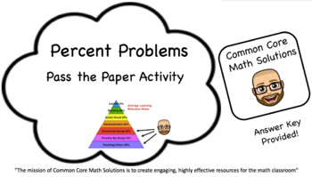 Percent Problems – Pass the Paper Cooperative Learning Activity