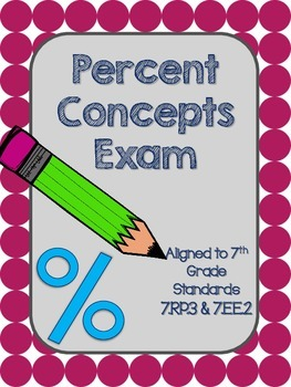 7th Grade Percent Test