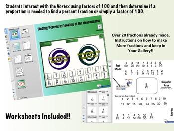 Percent Vortex Activity and Worksheets