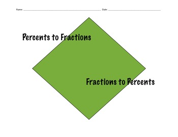 Percent and Fraction conversion, word problems