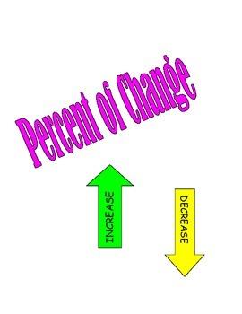 Percent of Change Math Center for Middle School
