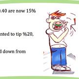 Percentages worksheet, quiz, test, or homework. CCSS.Math.