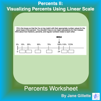 Percents II: Visualizing Percents Using Linear Scale