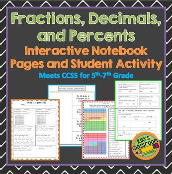 Percents Interactive Notebook Pages, Exit Slips, and Stude