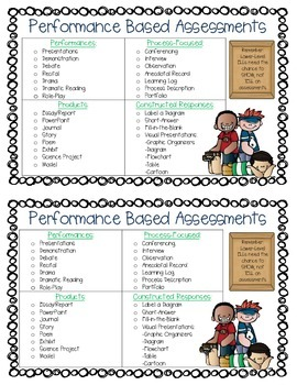 Performance Based Assessments Chart