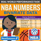 Performance Task – Bivariate Data – NBA Numbers: Golden St